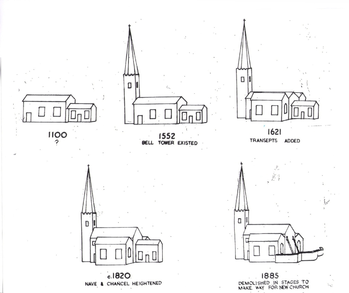 development of the medieval church Medieval church architecture played a very significant role during the medieval period cathedrals started during the reign of william the conqueror tudor style architecture was the final stage of medieval architecture development in england.